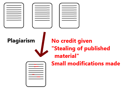 Dissertation plagiarism check