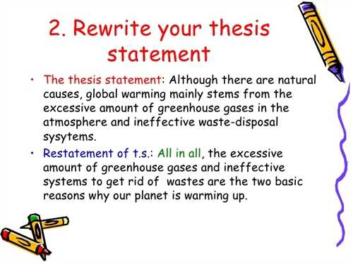 Thesis Statement Creator